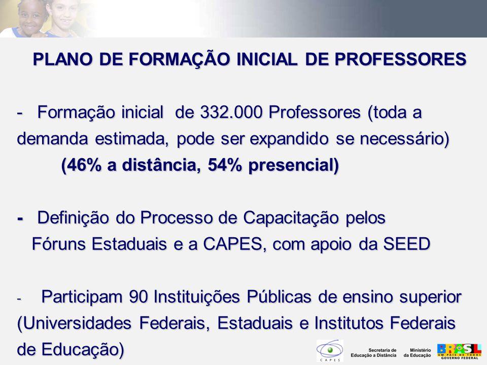 PLANO DE FORMAÇÃO INICIAL DE PROFESSORES