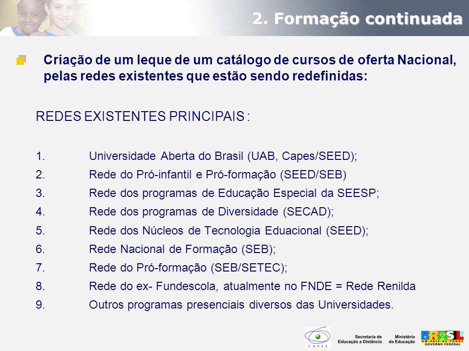 2. Formação continuada Criação de um leque de um catálogo de cursos de oferta Nacional, pelas redes existentes que estão sendo redefinidas: