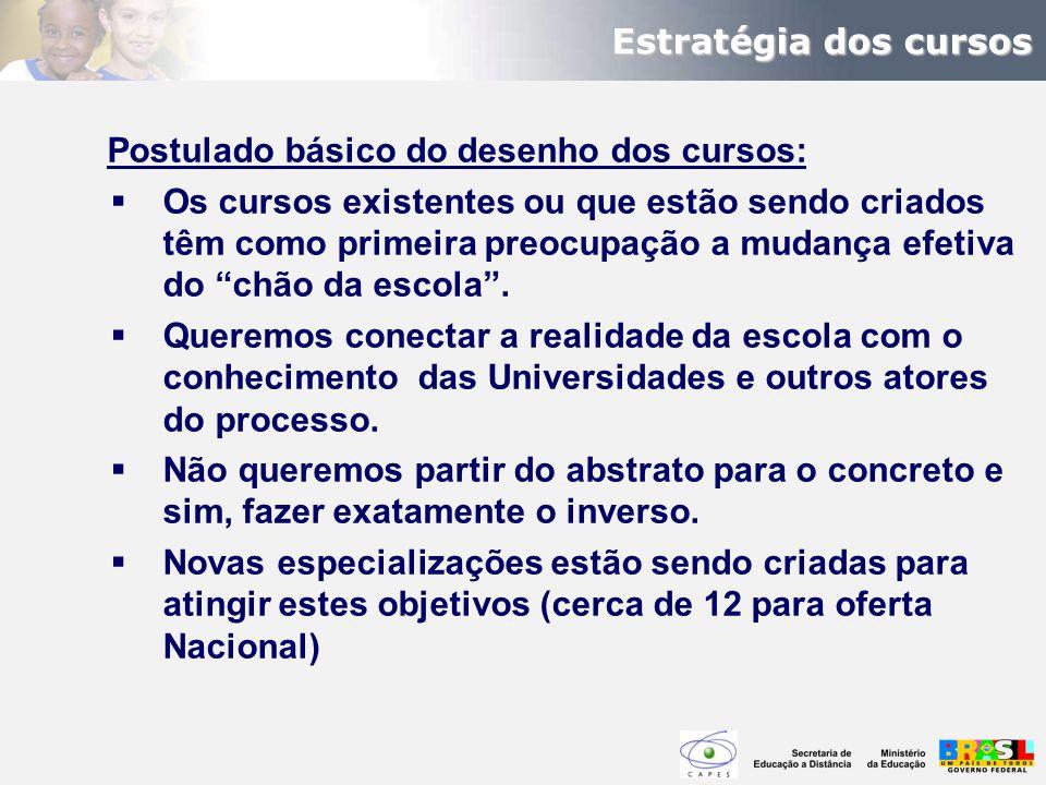 Estratégia dos cursos Postulado básico do desenho dos cursos: