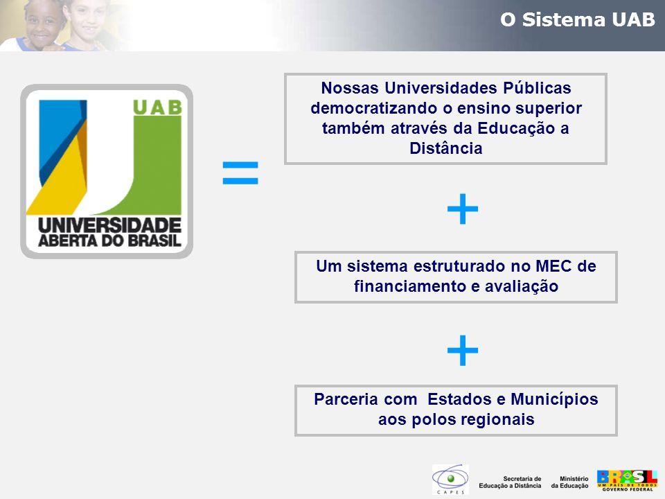 O Sistema UAB Nossas Universidades Públicas democratizando o ensino superior também através da Educação a Distância.