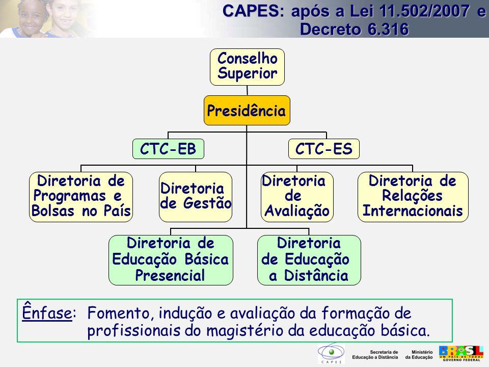 CAPES: após a Lei 11.502/2007 e Decreto 6.316