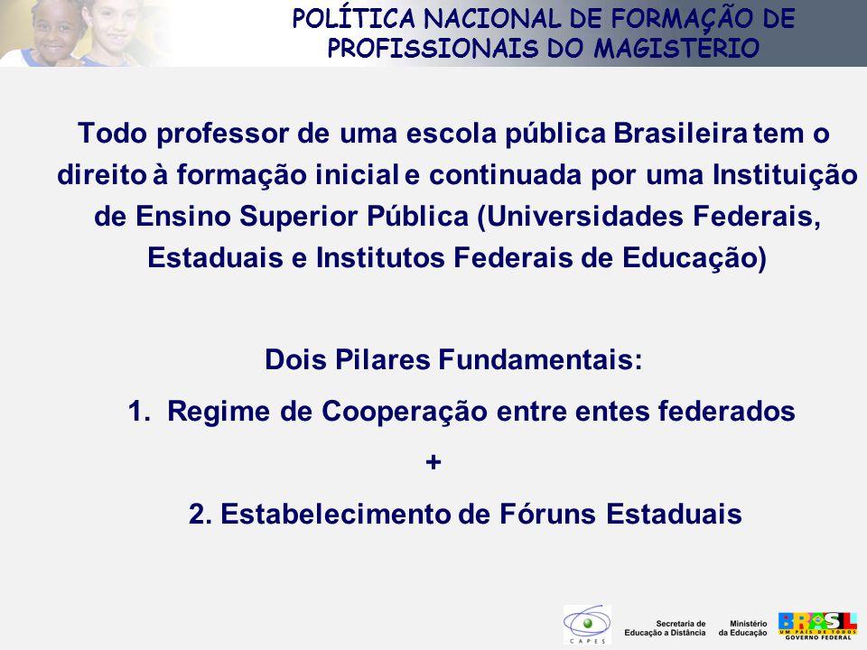 POLÍTICA NACIONAL DE FORMAÇÃO DE PROFISSIONAIS DO MAGISTÉRIO