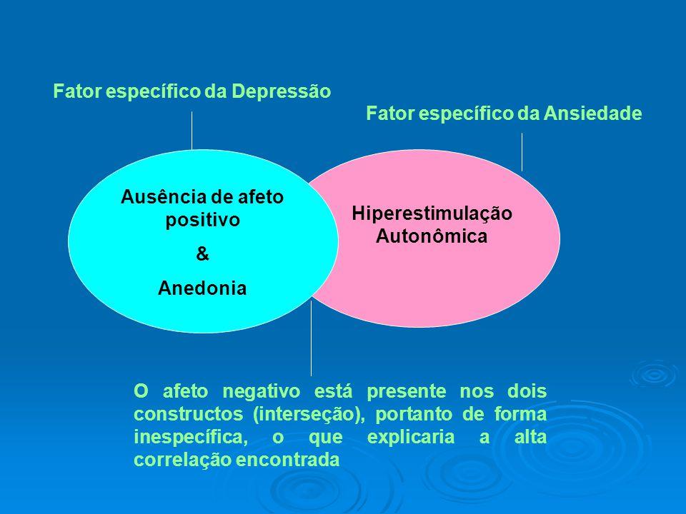 Ausência de afeto positivo Hiperestimulação Autonômica