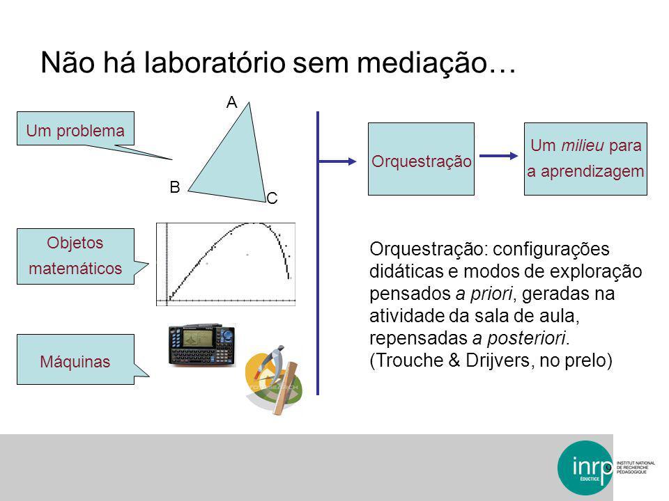 Não há laboratório sem mediação…