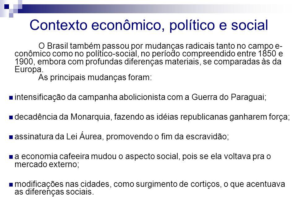 Contexto econômico, político e social