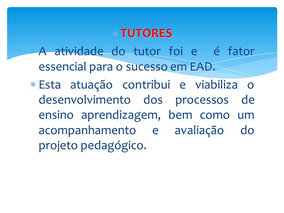 TUTORES A atividade do tutor foi e é fator essencial para o sucesso em EAD.
