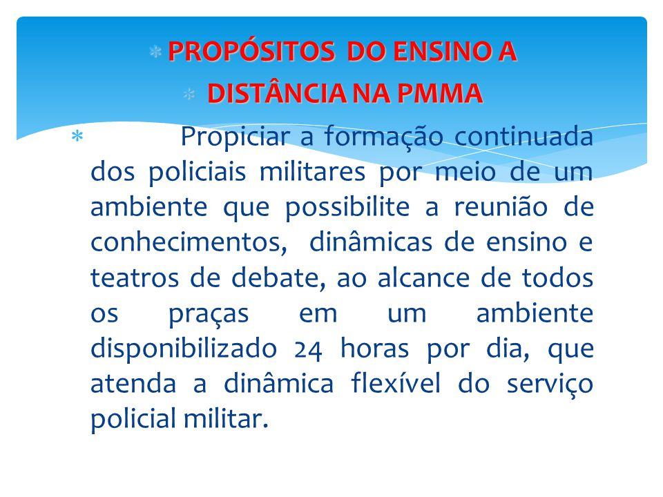 PROPÓSITOS DO ENSINO A DISTÂNCIA NA PMMA.