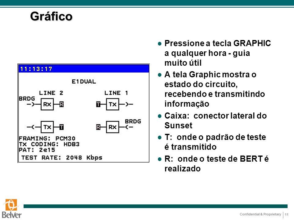 Gráfico Pressione a tecla GRAPHIC a qualquer hora - guia muito útil