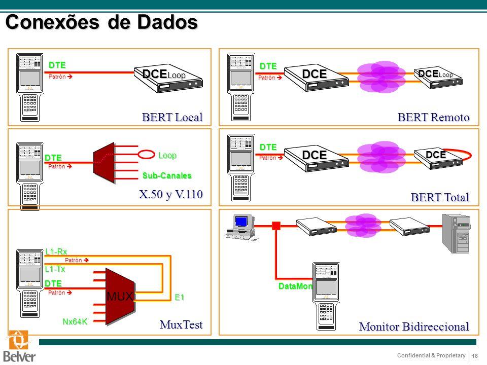Conexões de Dados BERT Local DCELoop BERT Remoto DCE BERT Total