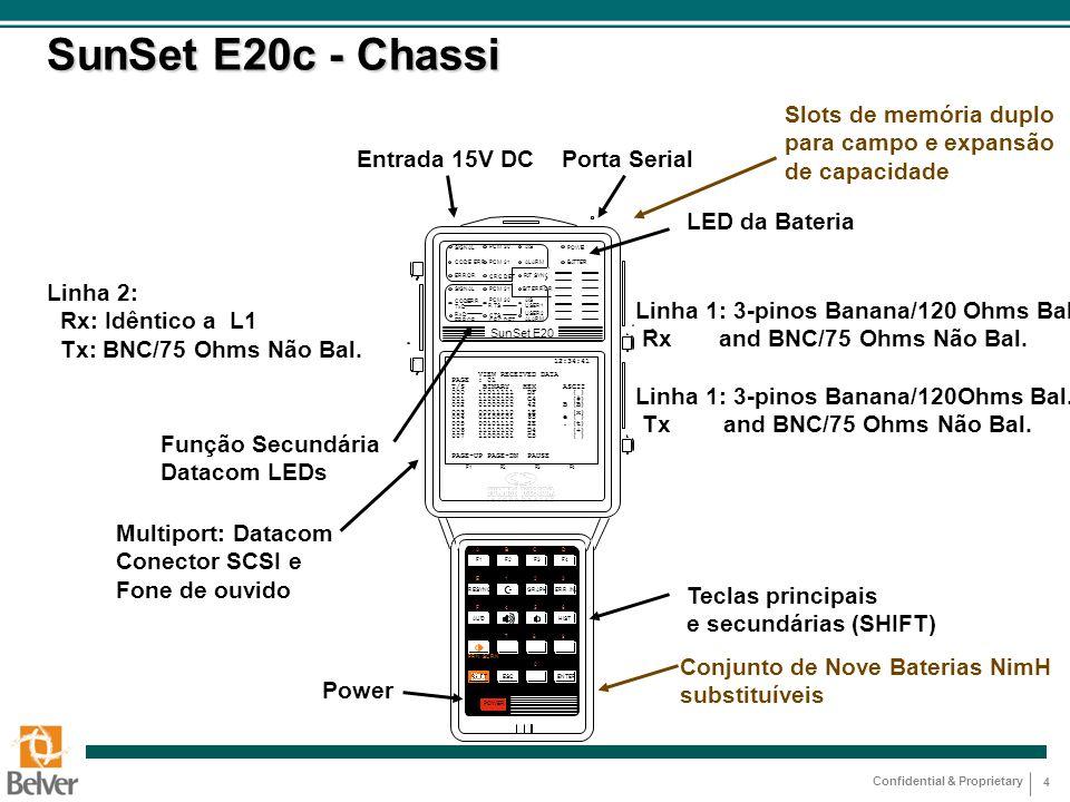 SunSet E20c - Chassi Slots de memória duplo para campo e expansão