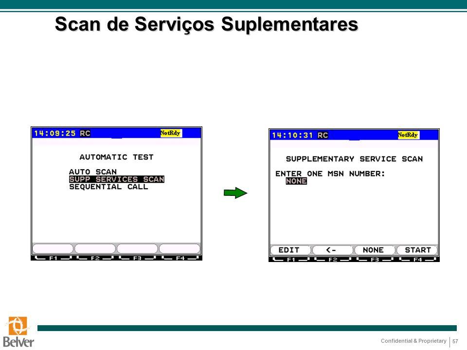 Scan de Serviços Suplementares