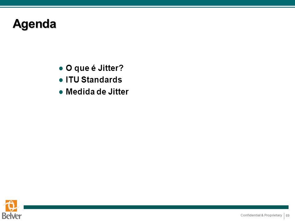 Agenda O que é Jitter ITU Standards Medida de Jitter
