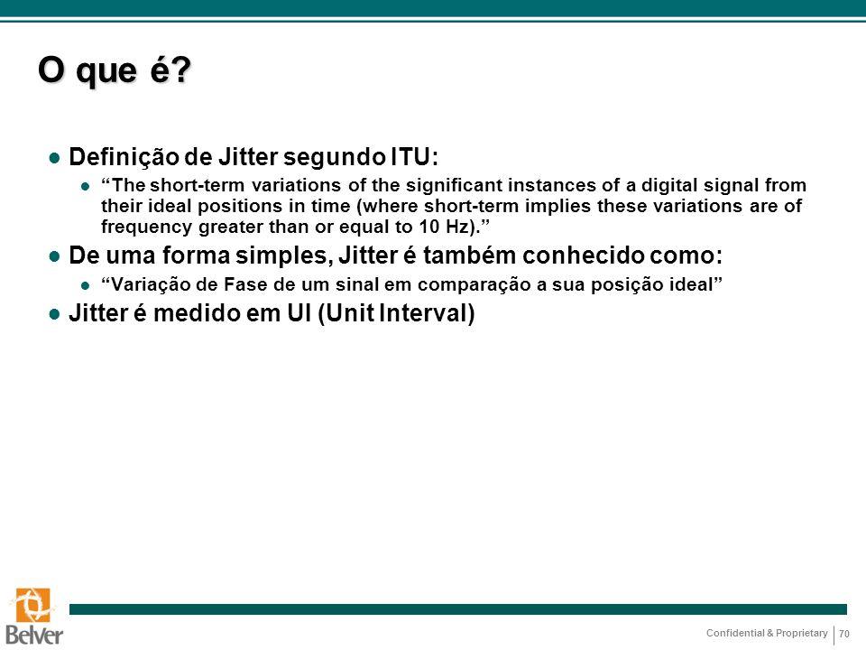 O que é Definição de Jitter segundo ITU: