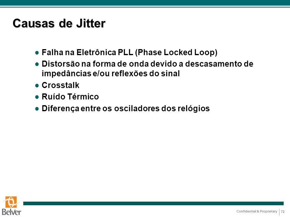 Causas de Jitter Falha na Eletrônica PLL (Phase Locked Loop)