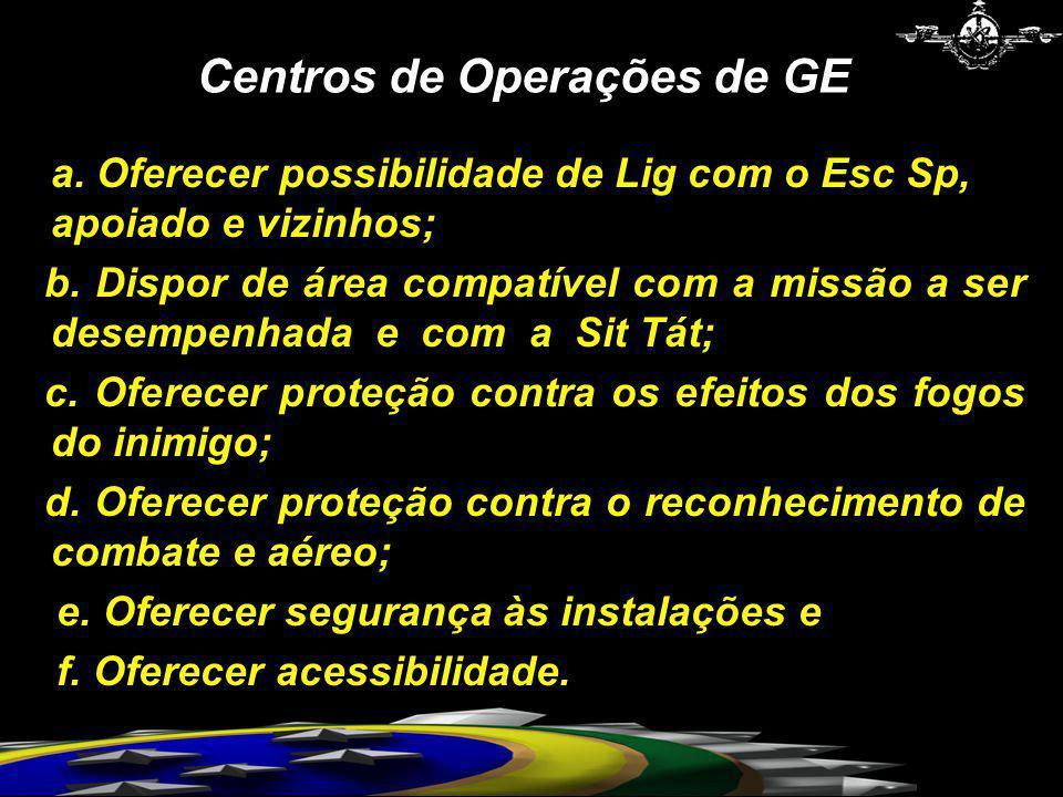 Centros de Operações de GE
