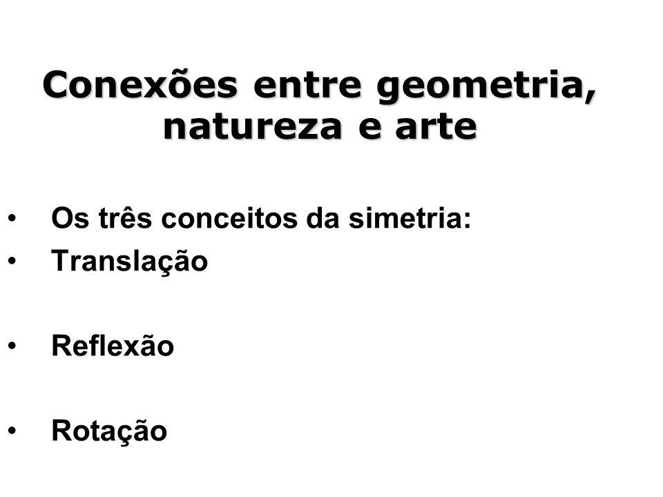 Conexões entre geometria, natureza e arte