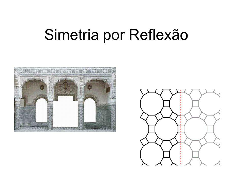 Simetria por Reflexão