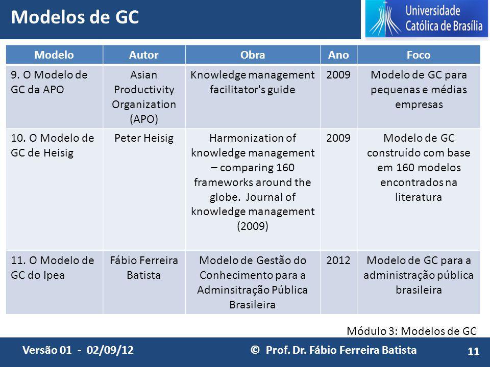 Modelos de GC Modelo Autor Obra Ano Foco 9. O Modelo de GC da APO