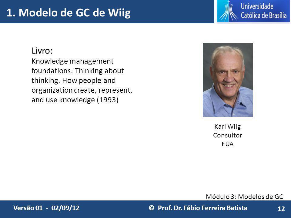 1. Modelo de GC de Wiig Livro: