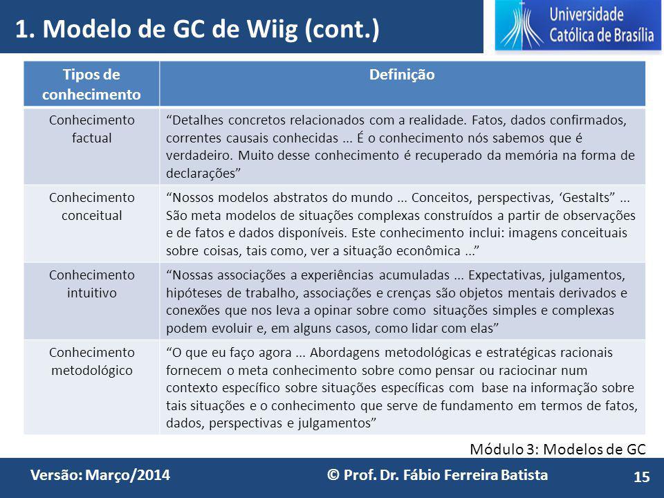 1. Modelo de GC de Wiig (cont.)