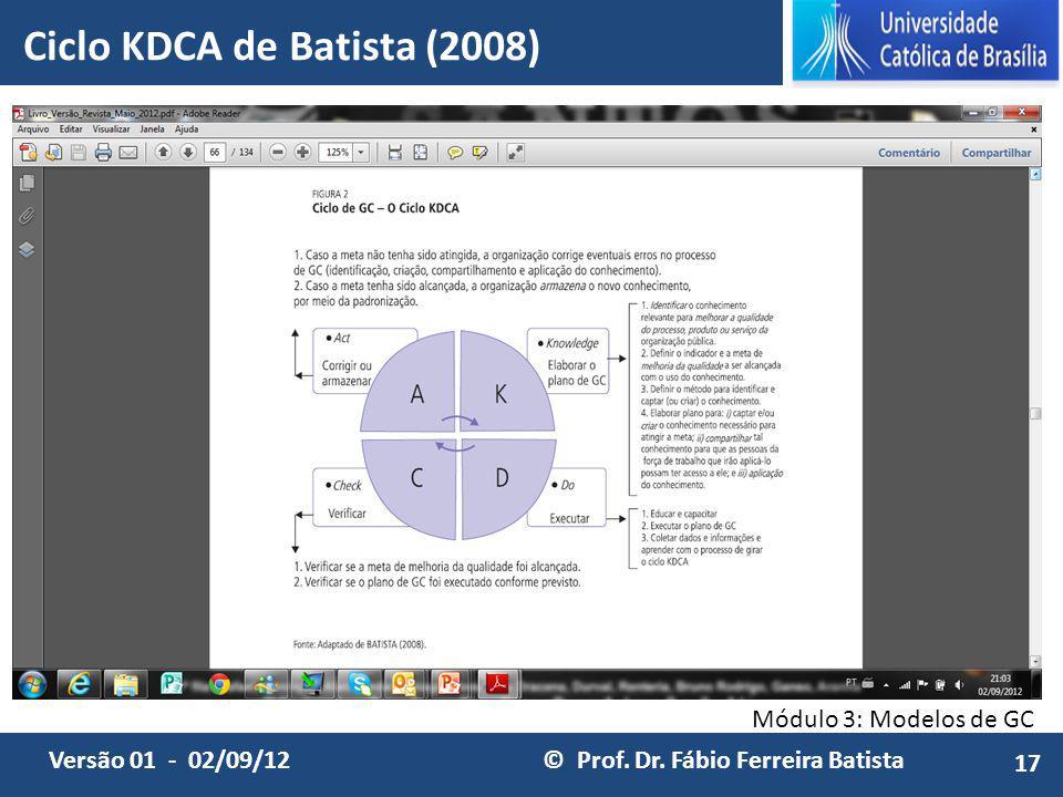 Ciclo KDCA de Batista (2008)