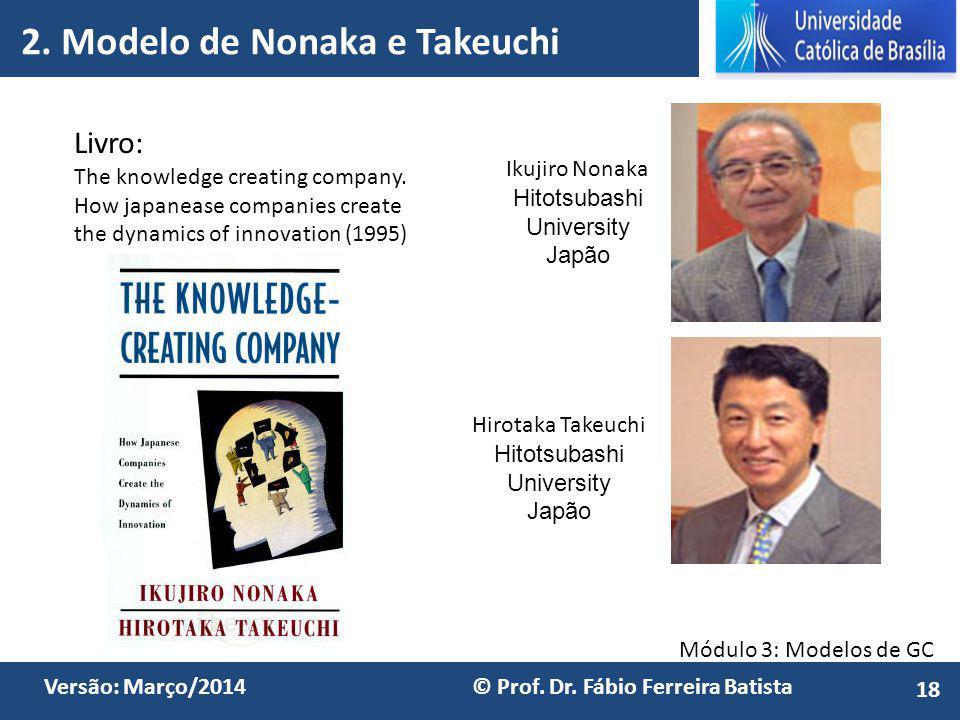 2. Modelo de Nonaka e Takeuchi