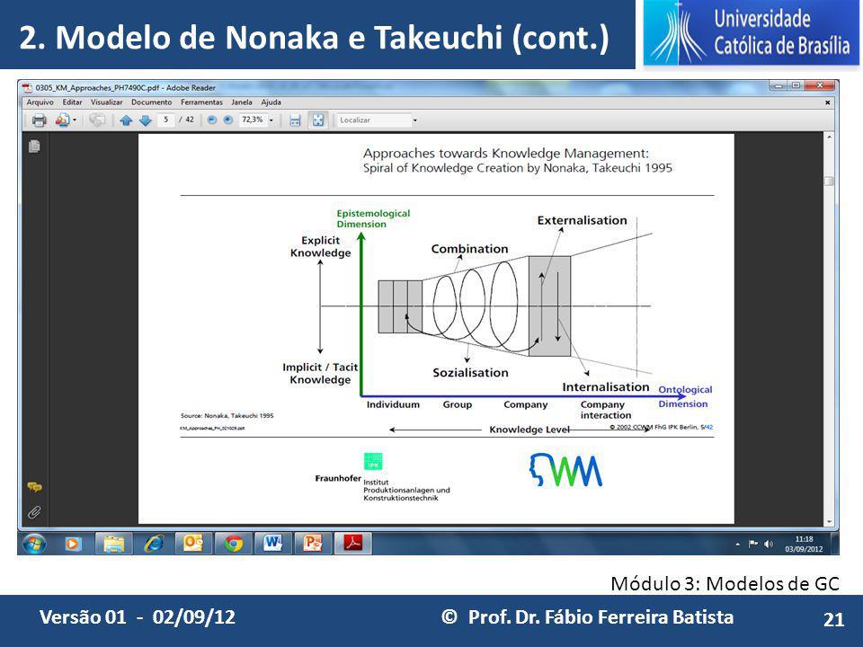 2. Modelo de Nonaka e Takeuchi (cont.)