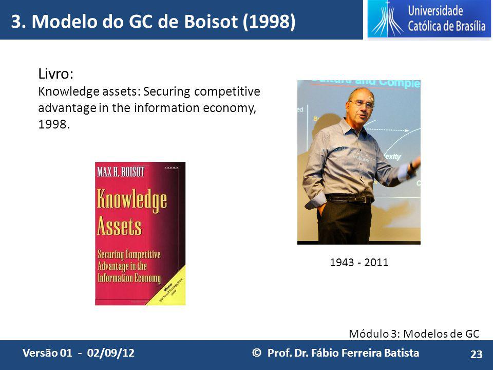 3. Modelo do GC de Boisot (1998)