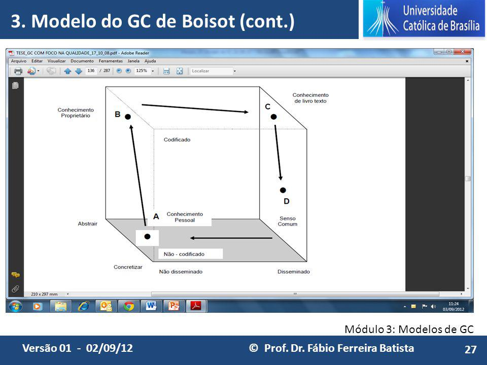 3. Modelo do GC de Boisot (cont.)