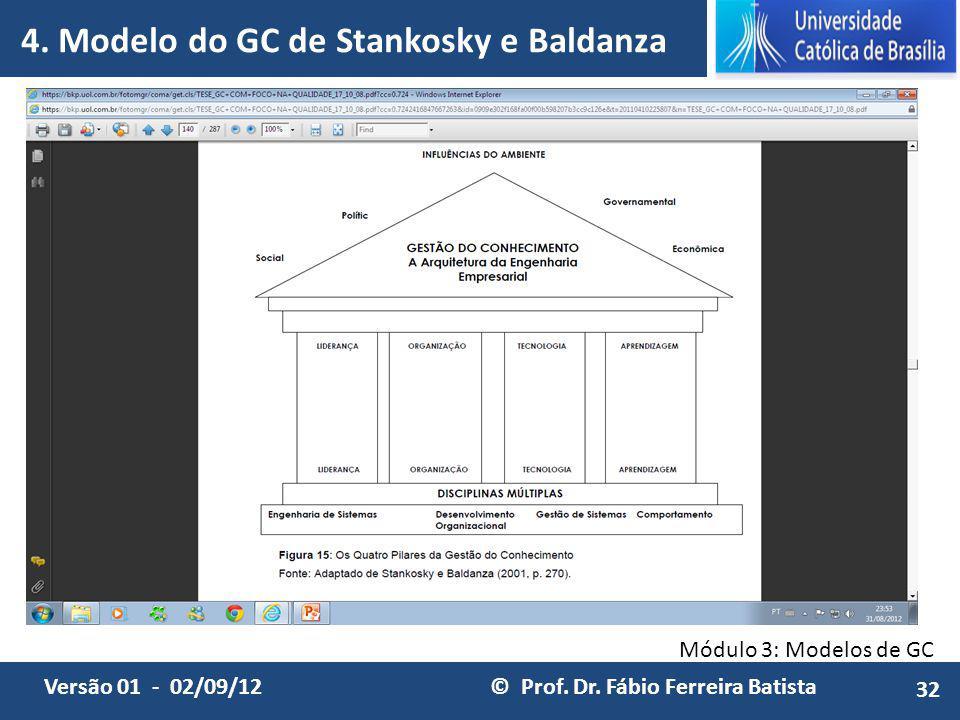 4. Modelo do GC de Stankosky e Baldanza
