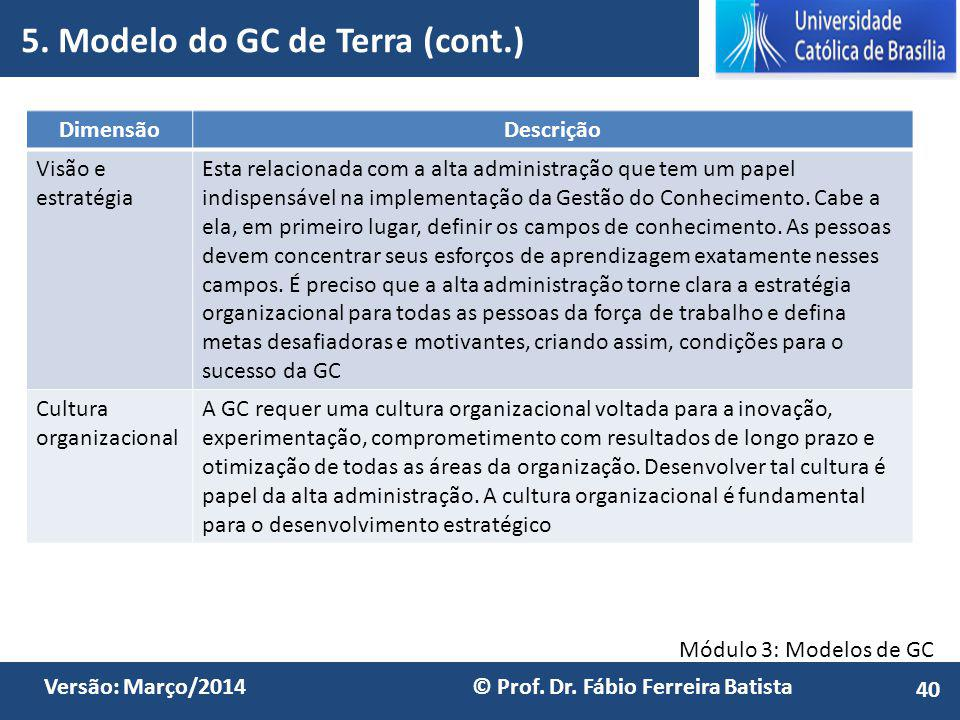 5. Modelo do GC de Terra (cont.)