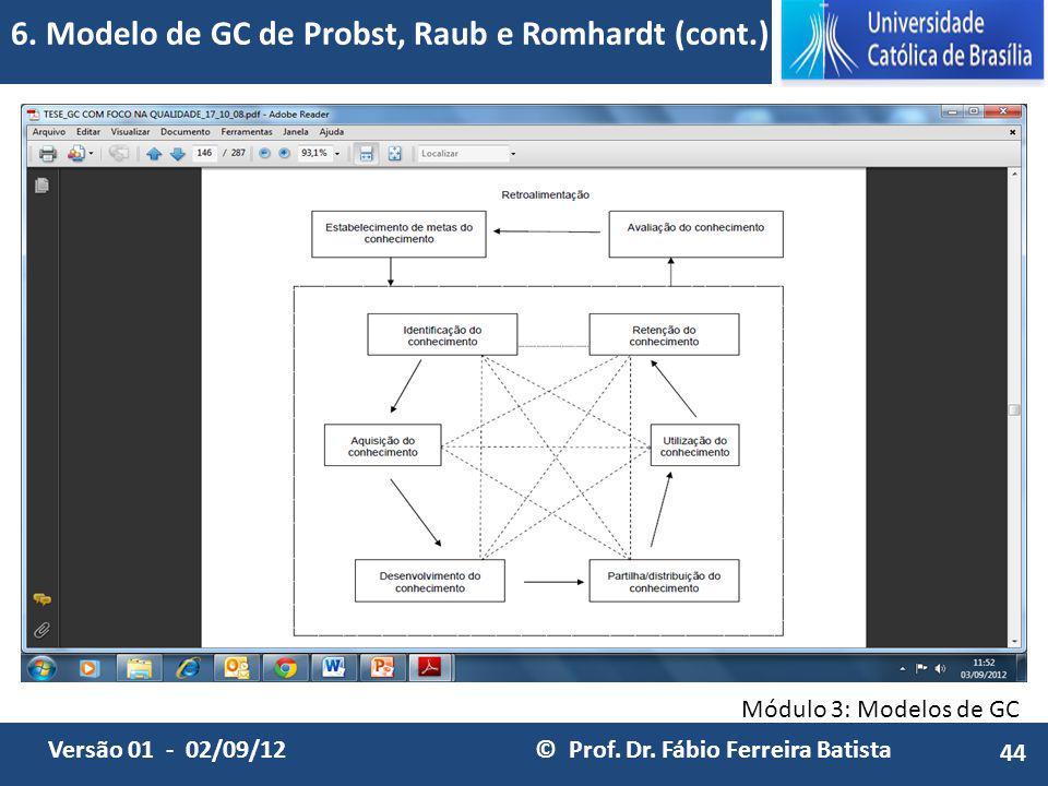 6. Modelo de GC de Probst, Raub e Romhardt (cont.)