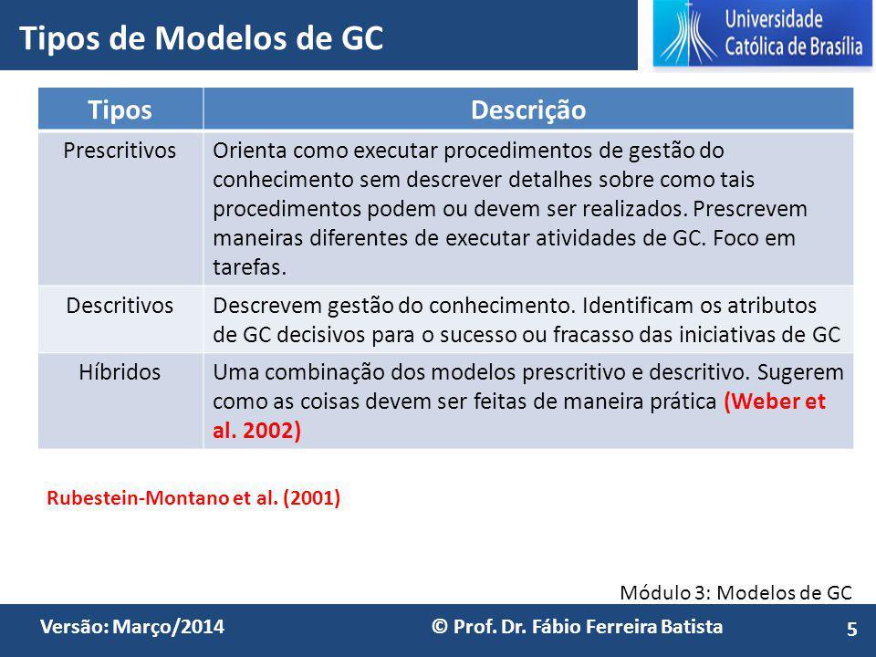 Tipos de Modelos de GC Tipos Descrição Prescritivos