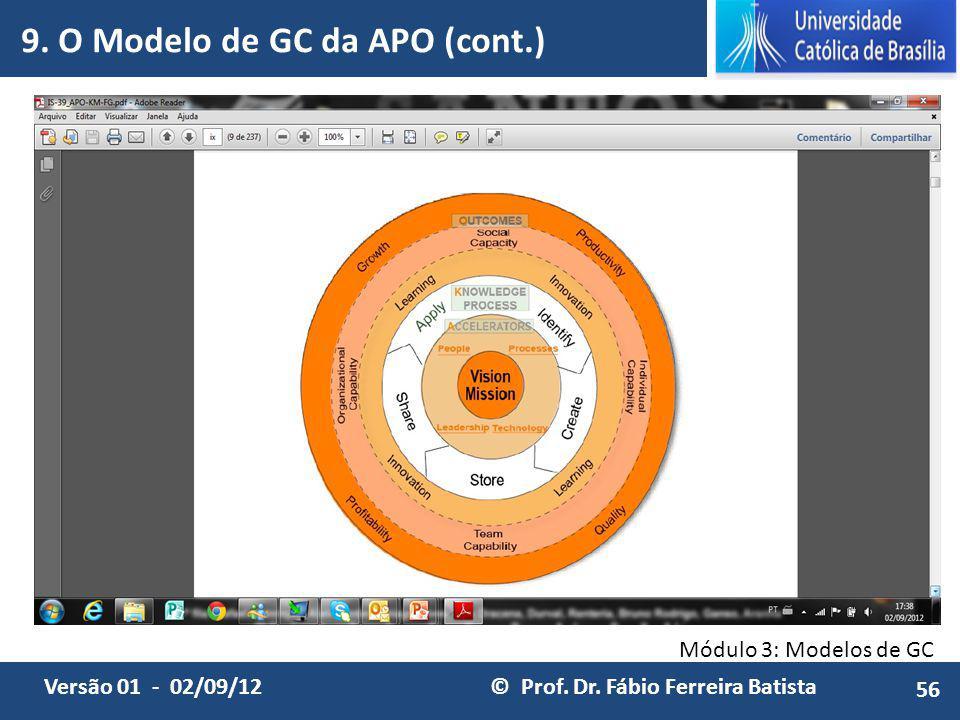 9. O Modelo de GC da APO (cont.)