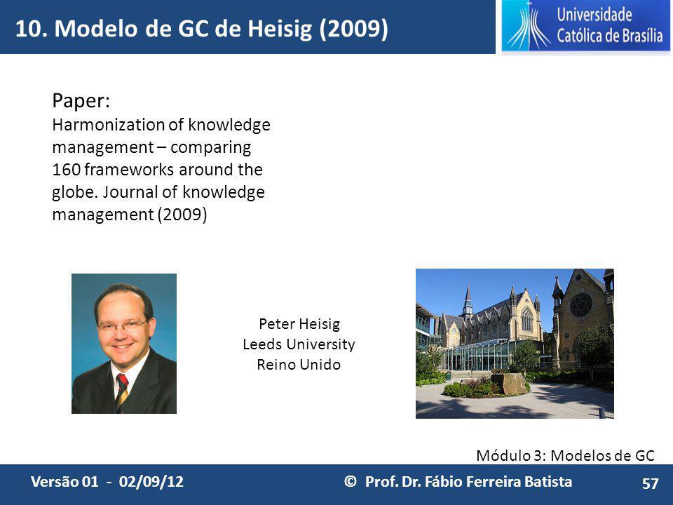 10. Modelo de GC de Heisig (2009)