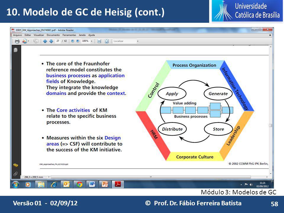10. Modelo de GC de Heisig (cont.)