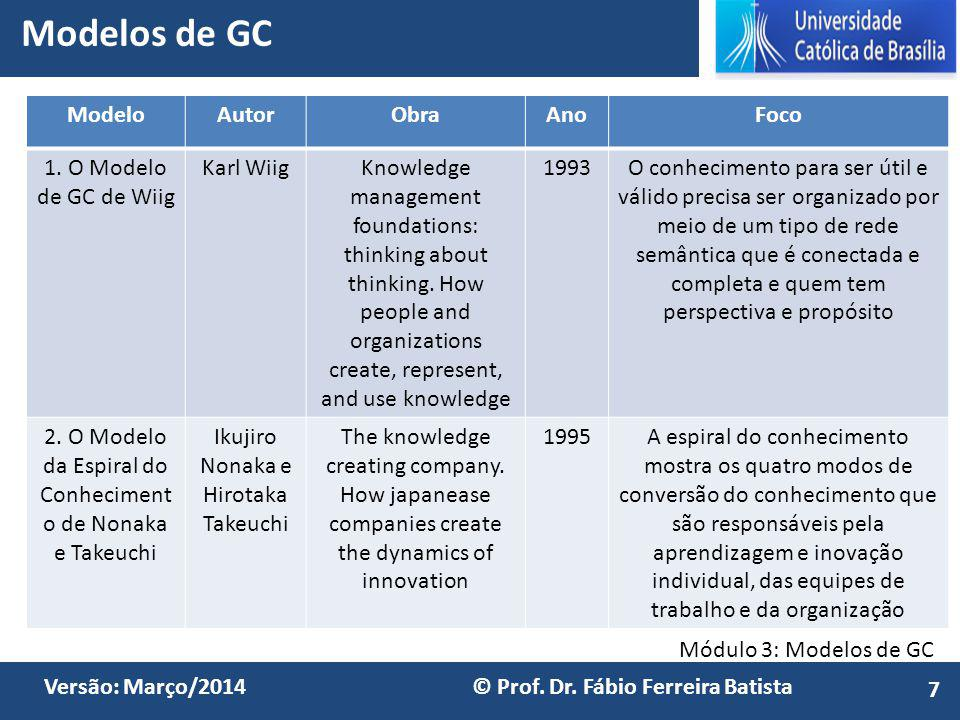 Modelos de GC Modelo Autor Obra Ano Foco 1. O Modelo de GC de Wiig