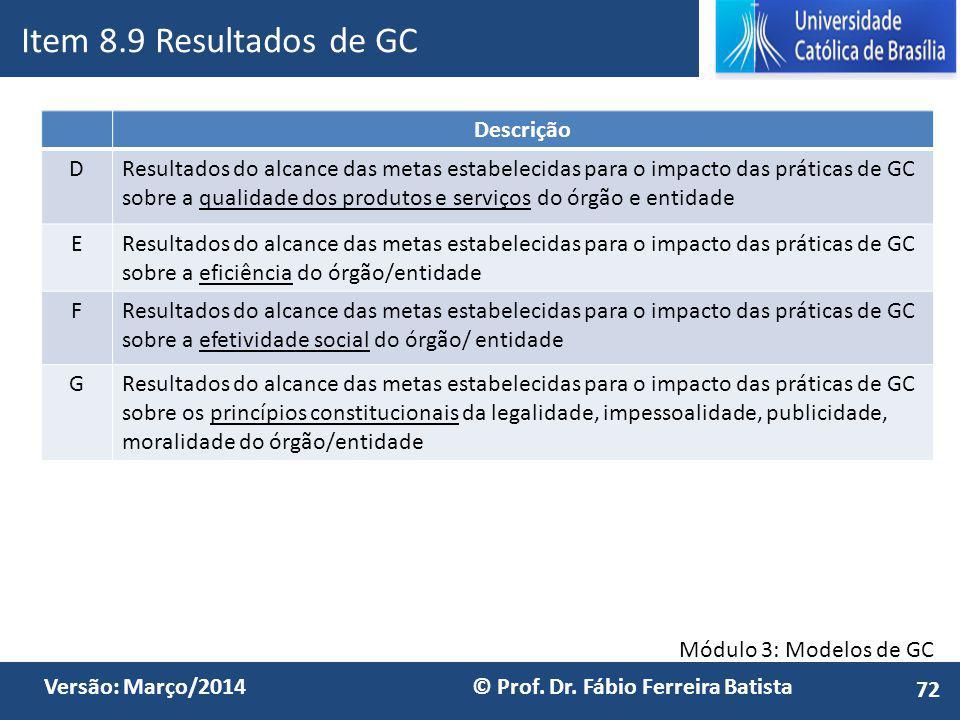 Item 8.9 Resultados de GC Descrição D