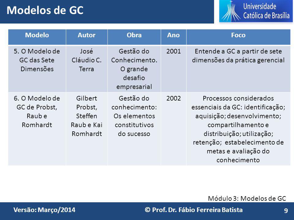 Modelos de GC Modelo Autor Obra Ano Foco