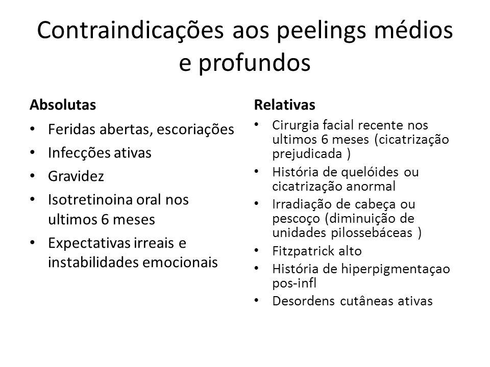 Contraindicações aos peelings médios e profundos