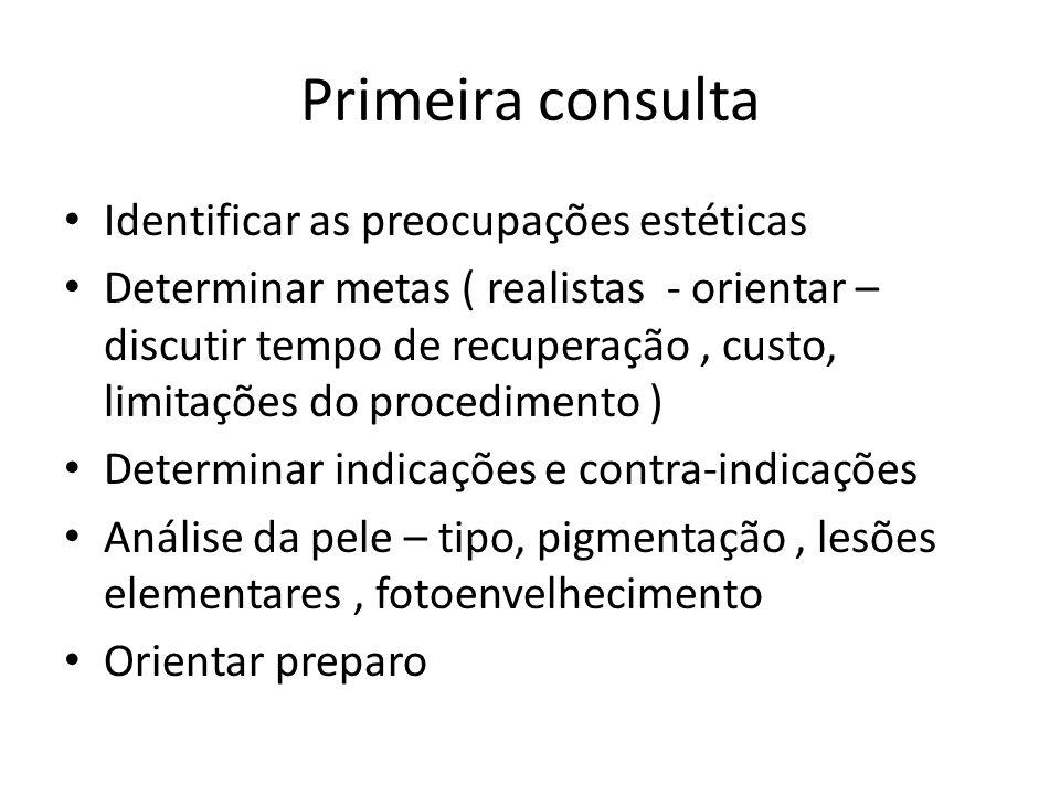 Primeira consulta Identificar as preocupações estéticas