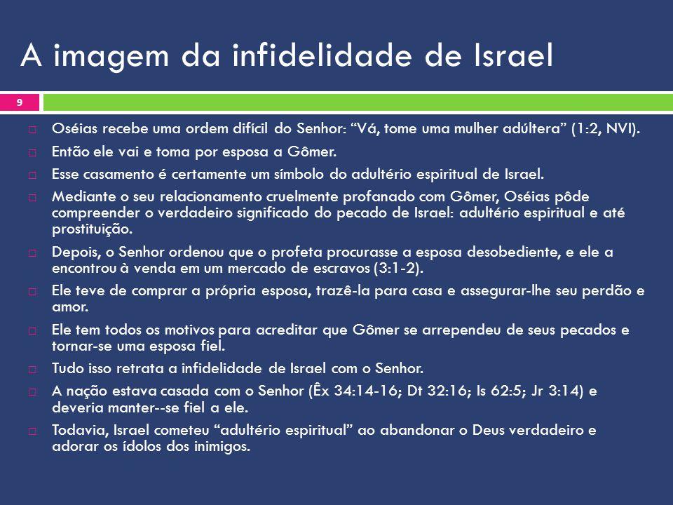 A imagem da infidelidade de Israel
