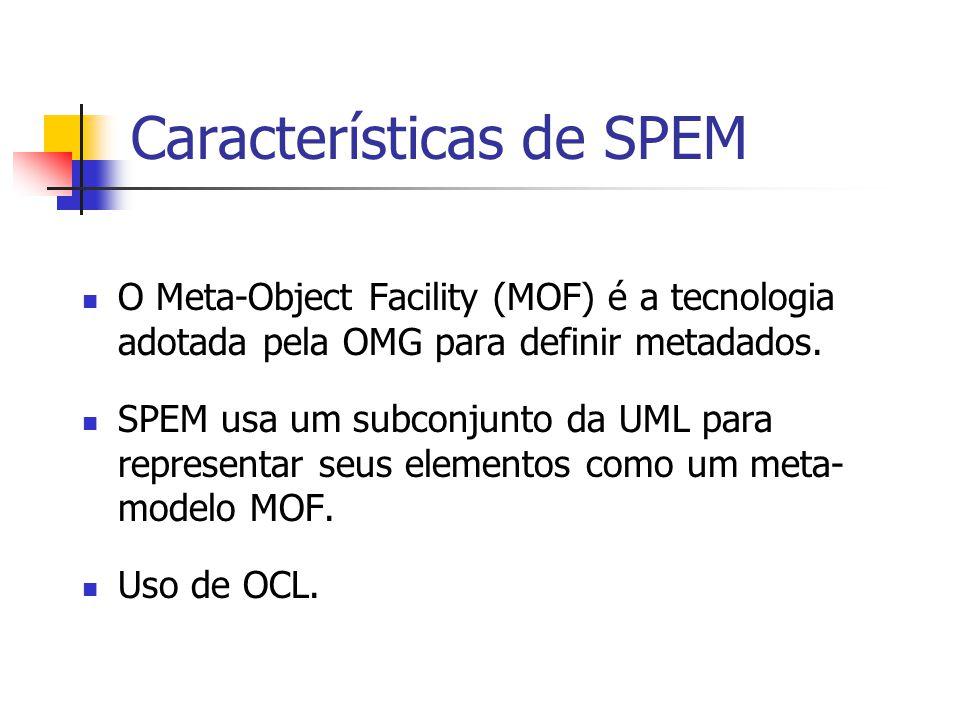 Características de SPEM