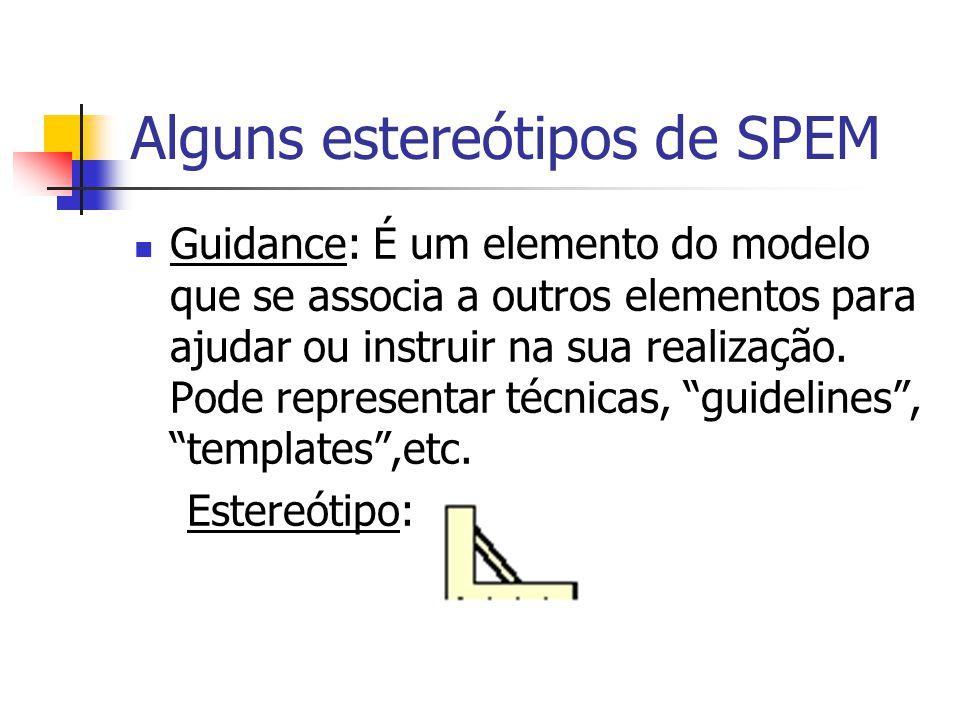 Alguns estereótipos de SPEM