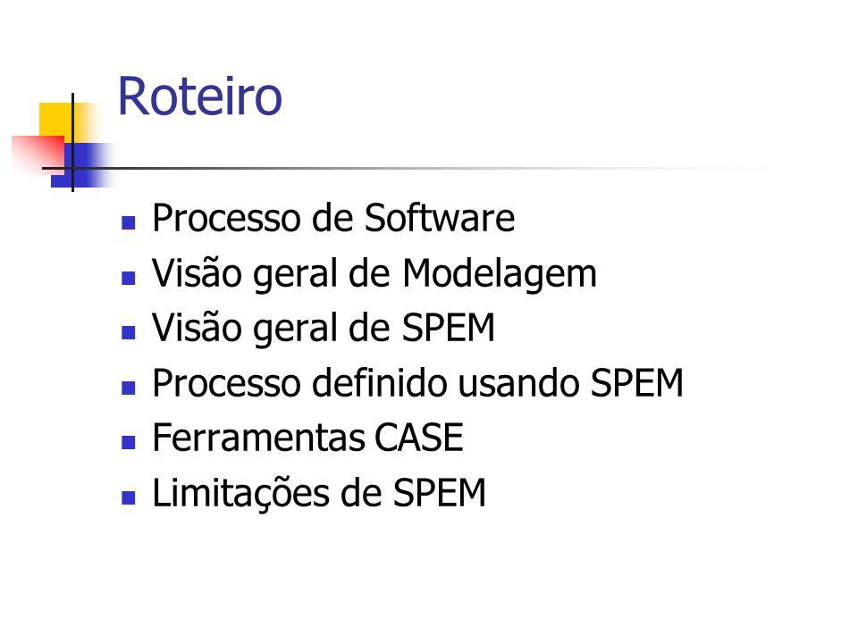 Roteiro Processo de Software Visão geral de Modelagem