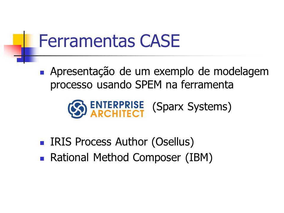 Ferramentas CASE Apresentação de um exemplo de modelagem processo usando SPEM na ferramenta. (Sparx Systems)