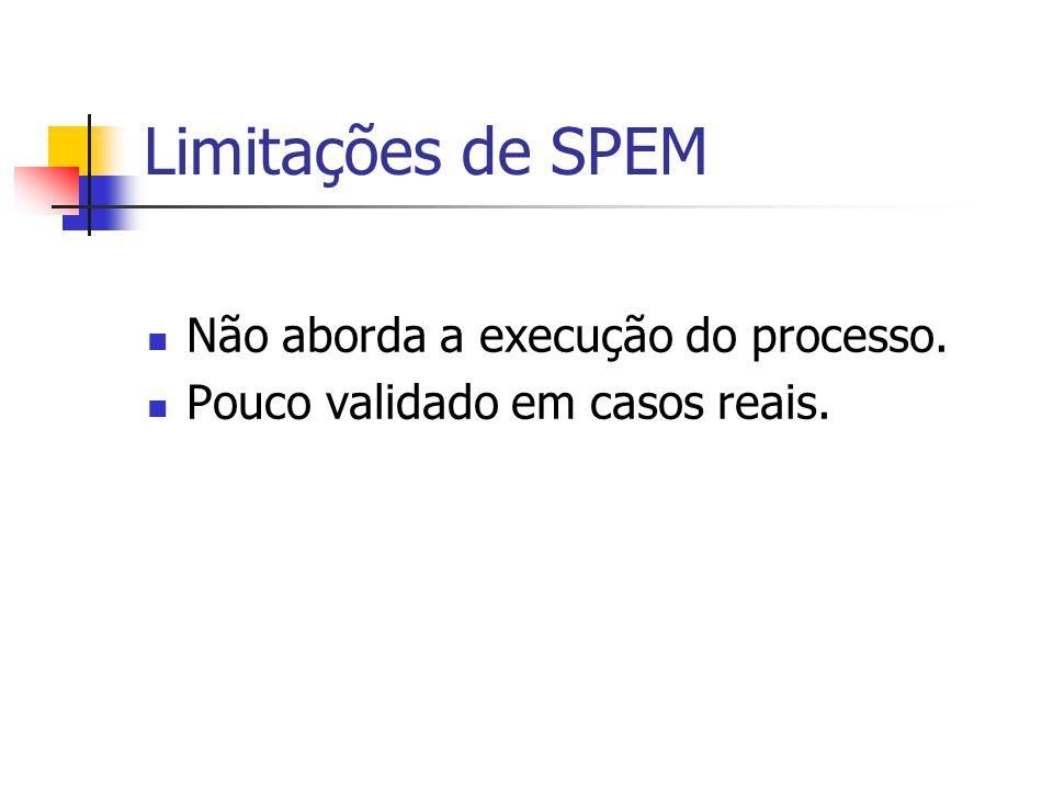 Limitações de SPEM Não aborda a execução do processo.