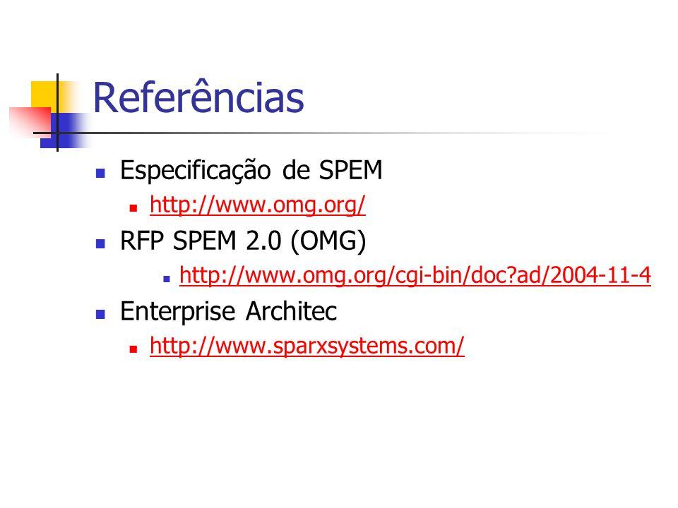 Referências Especificação de SPEM RFP SPEM 2.0 (OMG)