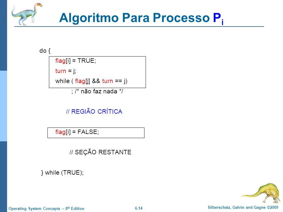 Algoritmo Para Processo Pi
