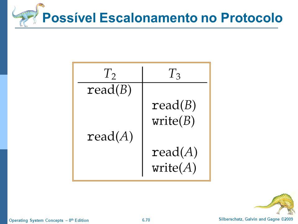 Possível Escalonamento no Protocolo